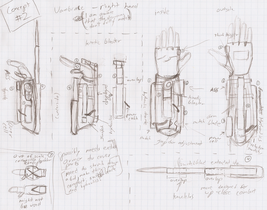 vambrace weapon  concept num 2 by haroldpotter on deviantart