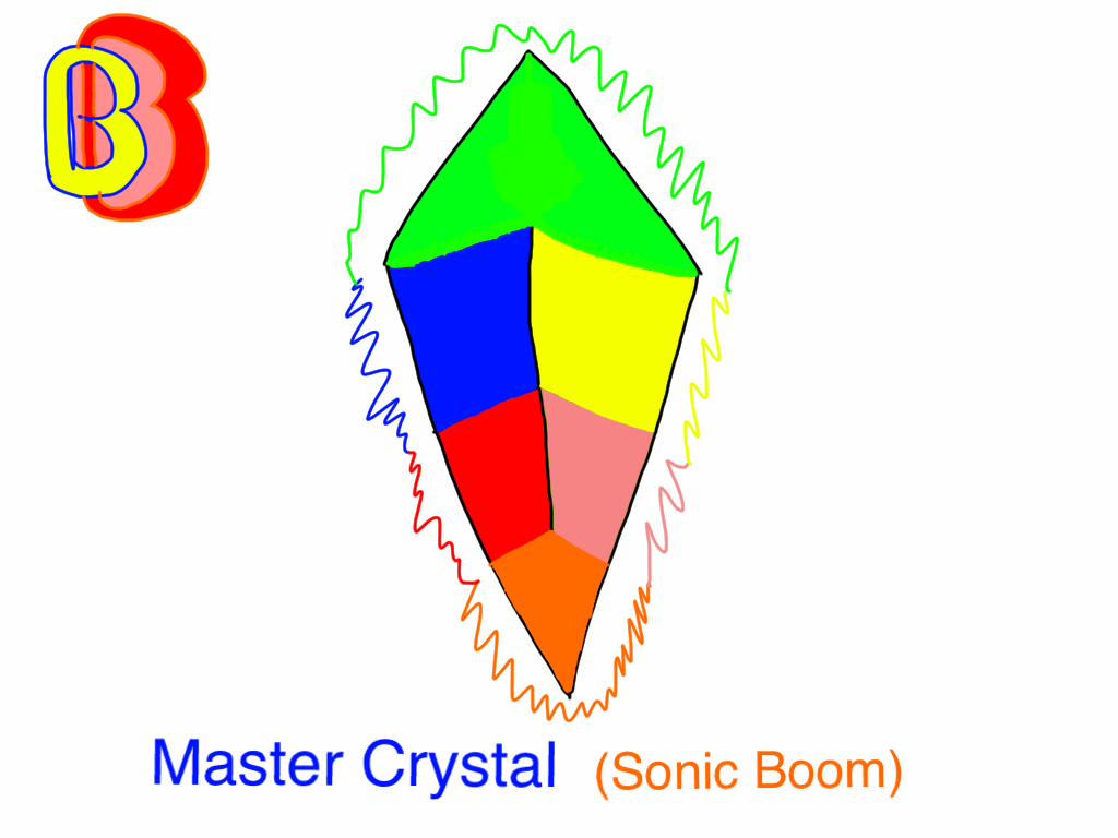 Master Crystal (Sonic Boom) by BenBandicoot