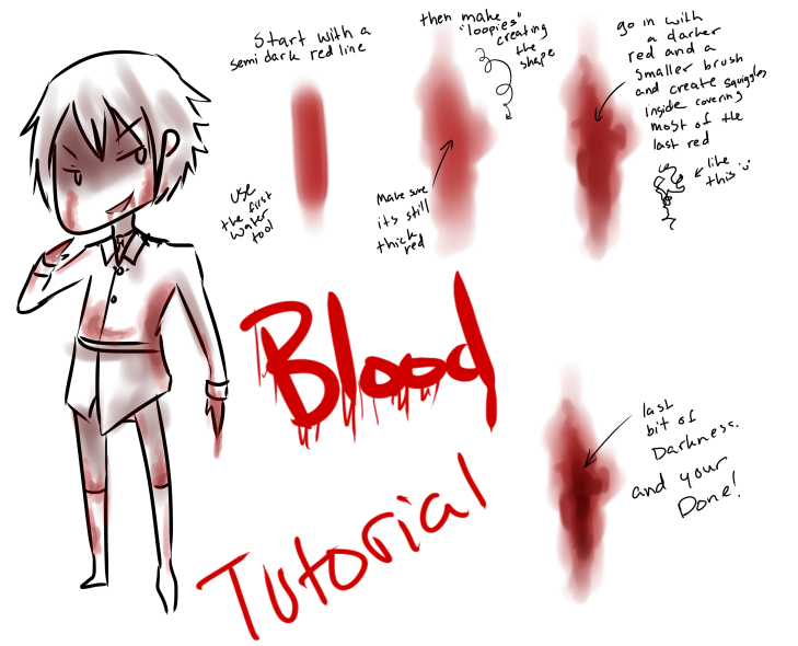 blood and wound tutorial by brixyfire on deviantart