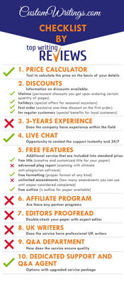 CustomWritings Pros and Cons by TopWritingReviews
