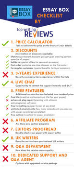EssayBox checklist by TopWritingReviews by topwritingreviews