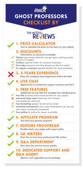 Checklist on GhostProfessors writing company by topwritingreviews
