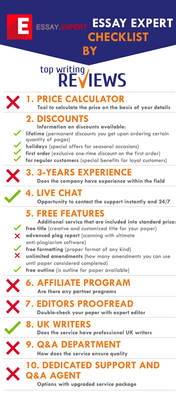 Info about EssayExpert from Top Writing Reviews