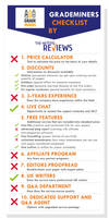 Checklist based on review by TopWritingReviews by topwritingreviews