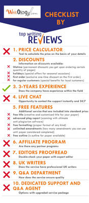 New Writology Checklist from TopWritingReviews