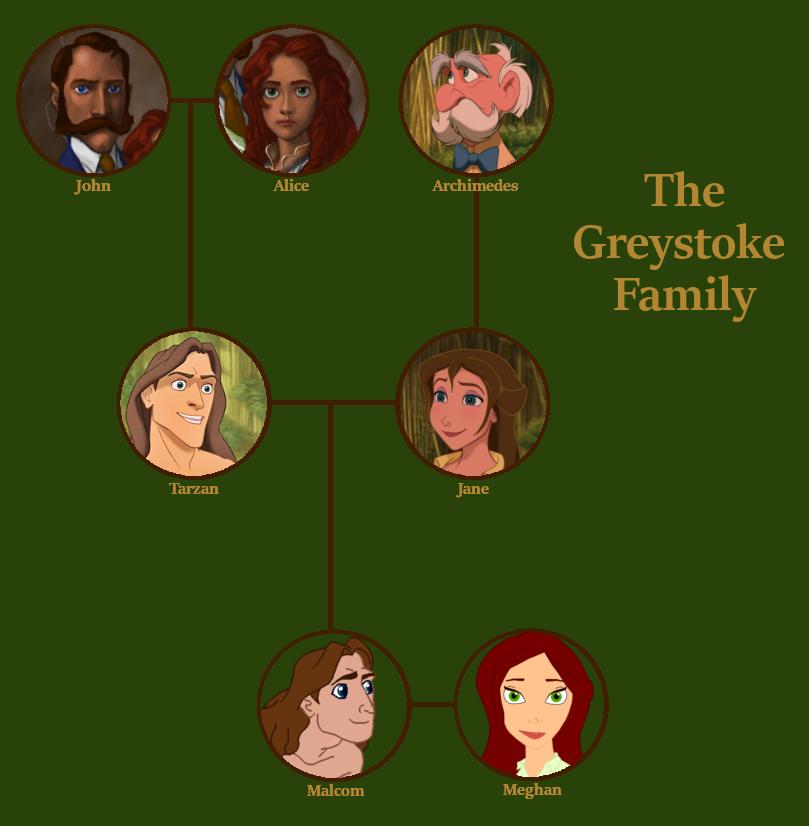 Tarzan Children On Disney-kids