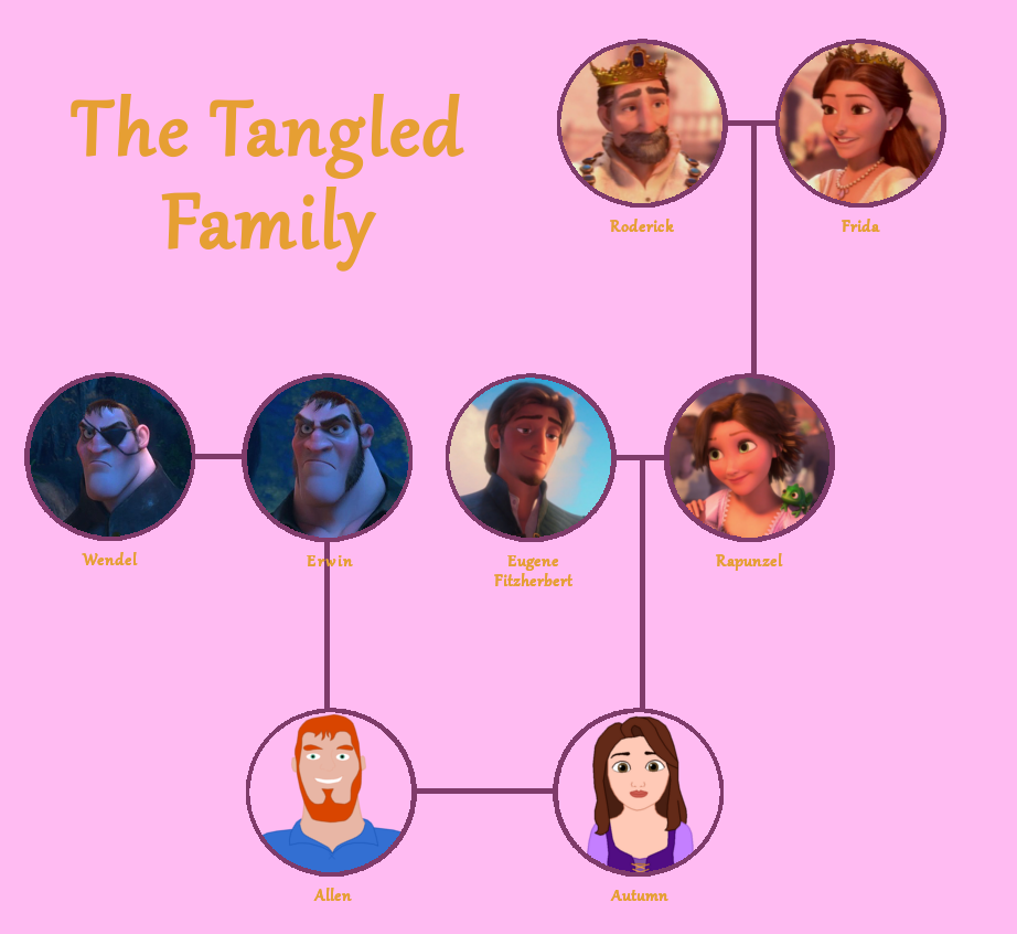 The Tangled Family By Taytay20903040 On Deviantart