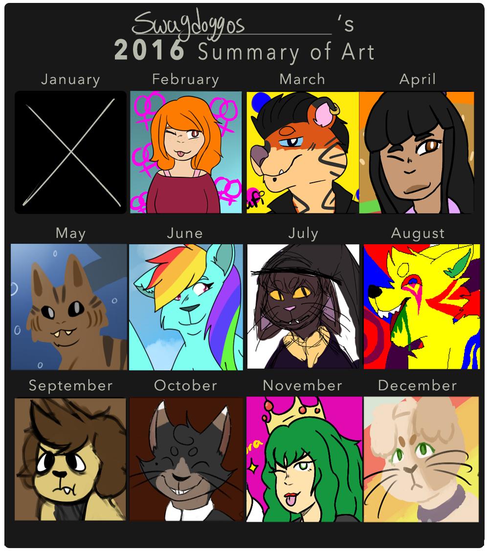 2016 Summary of Art by swagdoggos