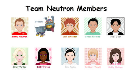 Team Neutron