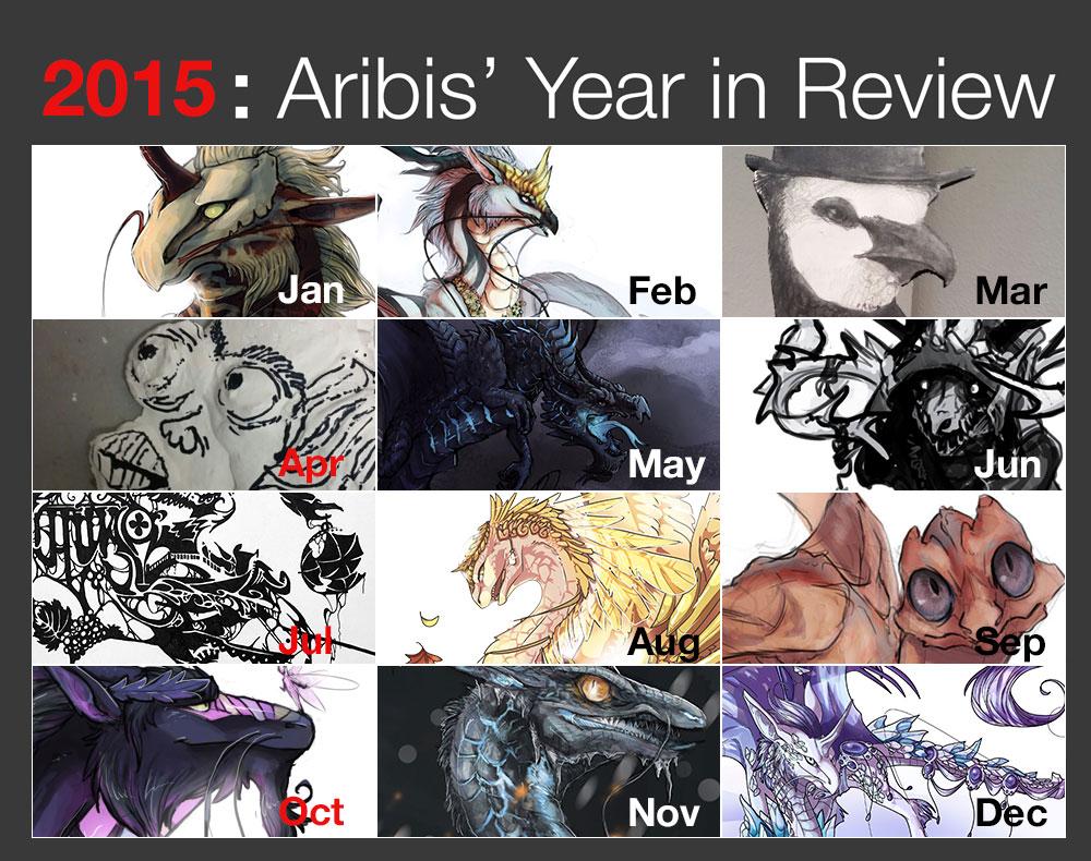 2015 Summary by Aribis