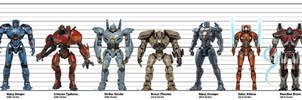 Ultimate PPDC Jaeger Generation Scale