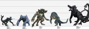 Ultimate Anteverse Kaiju Generation Scale