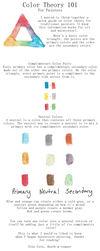 Color theory 101 by death-g-reaper