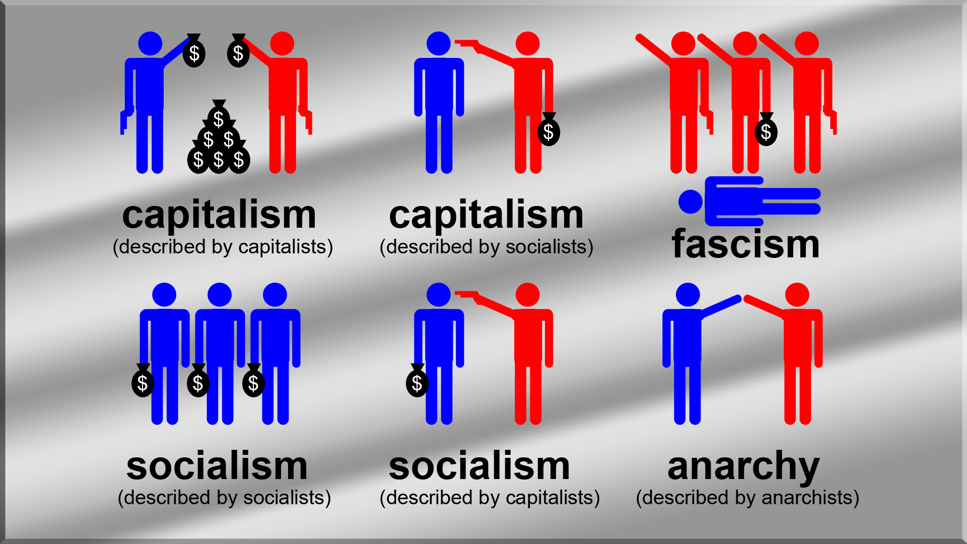 an overview of theories of capitalism and communism In between capitalism and communism but they do agree with many of the economic and existential aspects of marxist theory, such as the idea that capitalism.