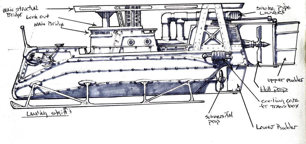 Stmpnk concepts 5053 by Peterkat
