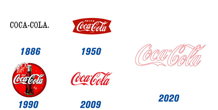 cocacola logo history by printsome on deviantart