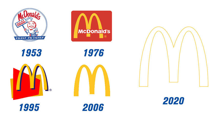 Mcdonalds Logo History By Printsome On Deviantart