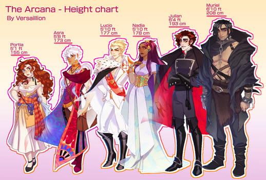 The Arcana - Main 6 height chart
