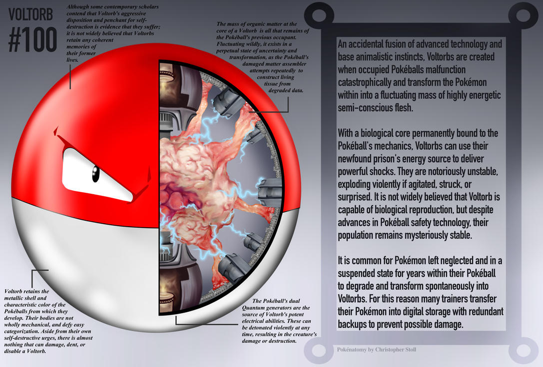 Voltorb Anatomy- Pokedex Entry by Christopher-Stoll on DeviantArt