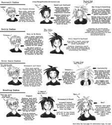 Drawing Expressions Pg 4 by Sai-Manga-Tuts