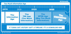 Too Much Information Age by schizmatic