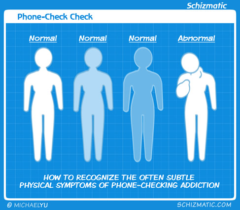 Phone-Check Check by schizmatic