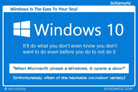 Windows Is The Eyes To Your Soul by schizmatic