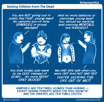 Raising Children From The Dead by schizmatic