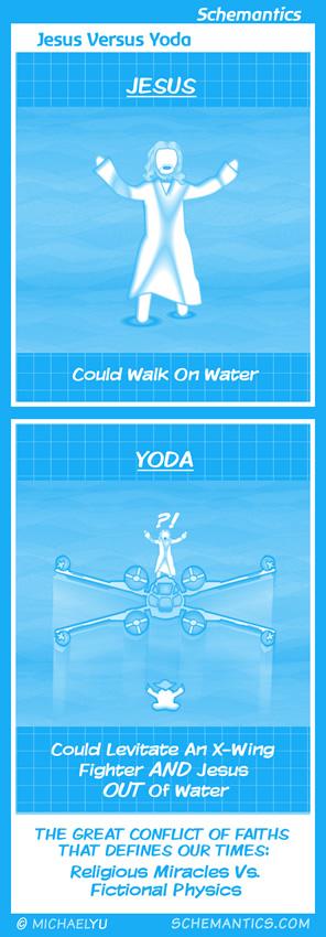 Jesus Versus Yoda by schizmatic