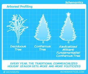 Arboreal Profiling