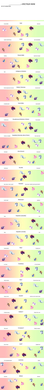 Spectrum meme: royals by Vindhov