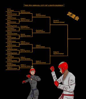 Final Match : Sarah Dallas vs. Felipe Bonaventure