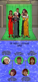 The Jorden Family