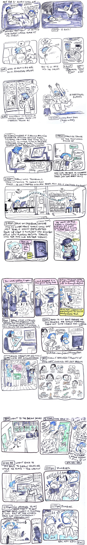 Hourly Comic Day by ktshy