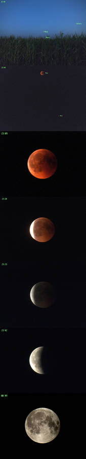 Lunar Eclipse On 27 August 2018