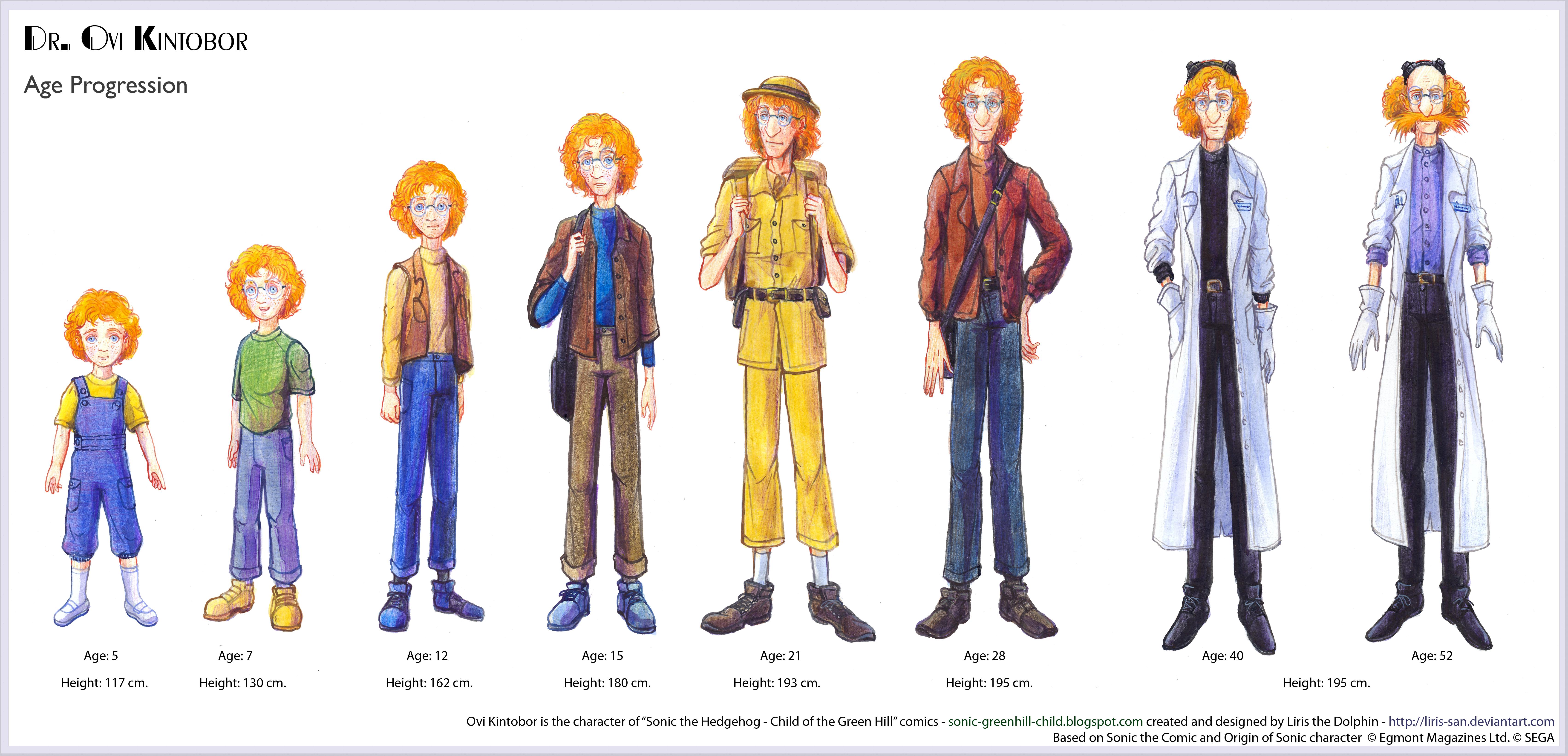 age progression ... Age Progression - Ovi Kintobor by Liris-san