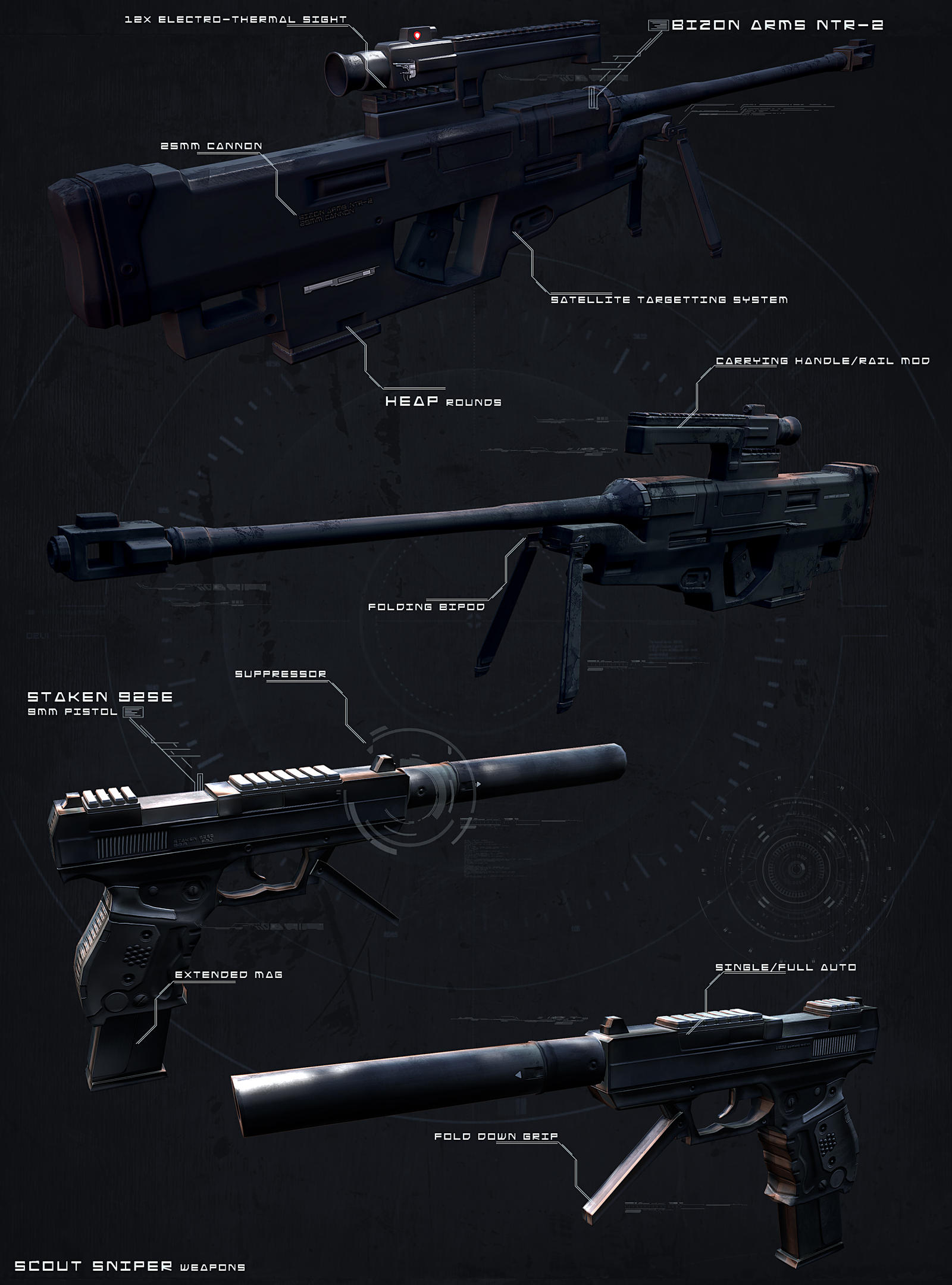 Scout sniper weapons by digitalinkrod