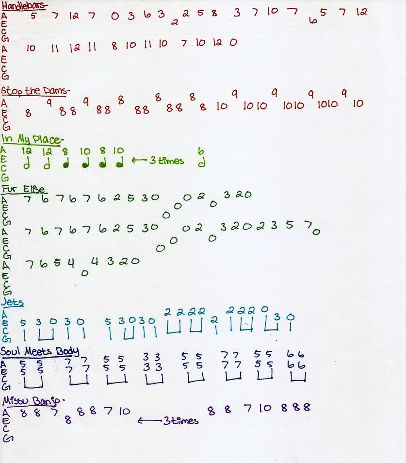 Random ukulele tabs by Renrut23 on DeviantArt