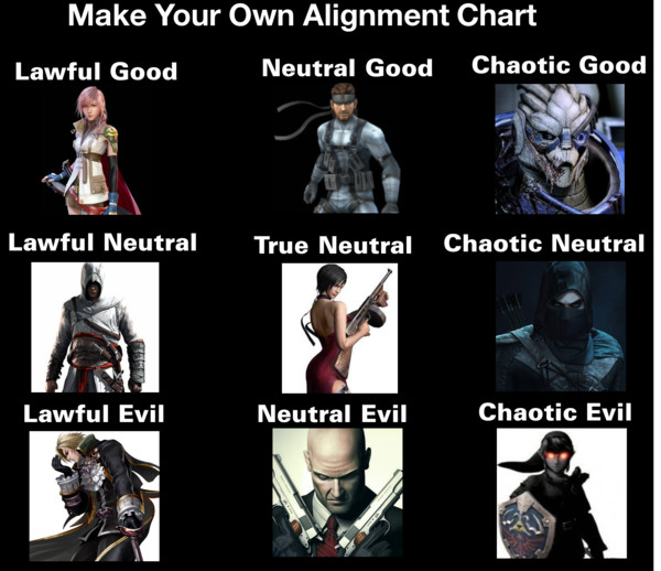 Metal Alignment : First alignment chart by fantasylover on deviantart