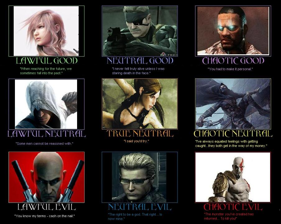 Metal Alignment : Alignment chart by fantasylover on deviantart
