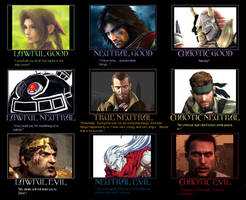 Character Alignment Chart 11 by fantasylover100