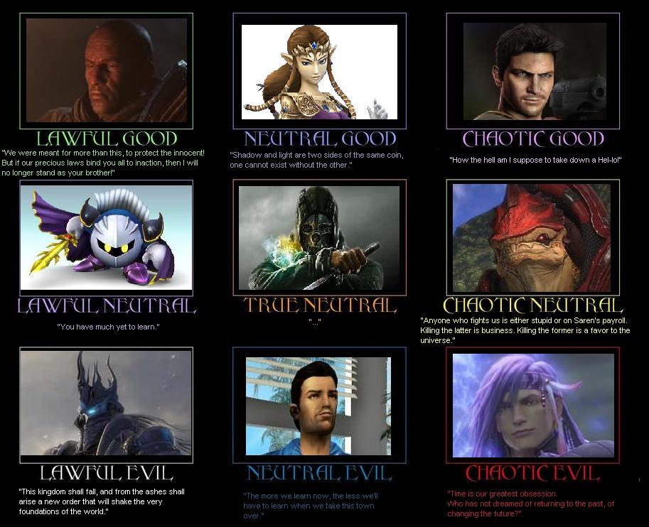 Character Alignment Chart 12 by fantasylover100 on DeviantArt