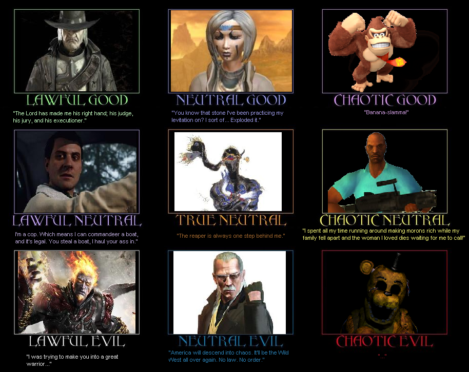 Metal Alignment : Character alignment chart by fantasylover on deviantart