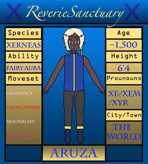 RESA Application: Aruza