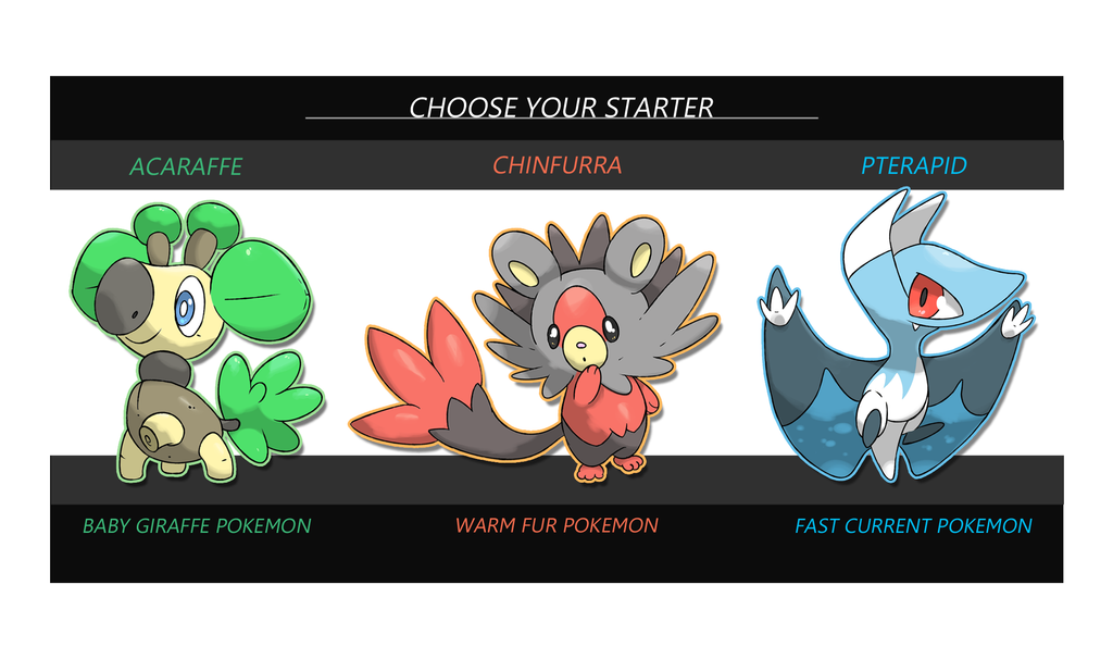 Choose Your Starter! by SteveO126