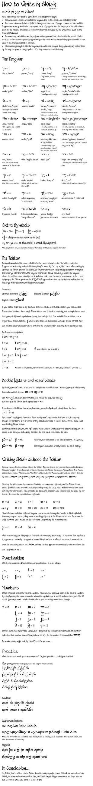 TUTORIAL: How to write Elvish by snurtz