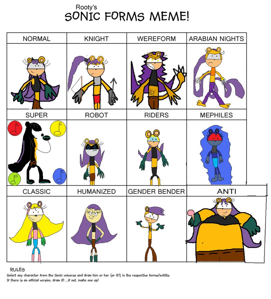 Sonic Forms: Sonic Forms Meme: Mina Mongoose By Amyrosefan17 On DeviantArt