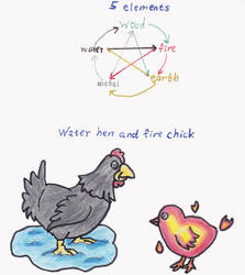 Chinese Zodiac Water and Fire Chickens