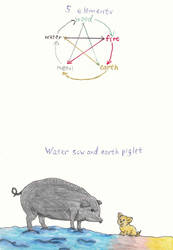 Chinese Zodiac Water and Earth Pigs