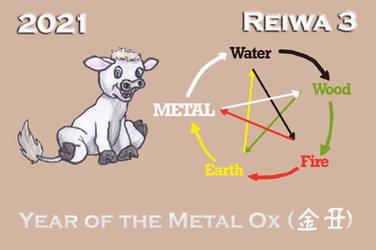 Metal Ox New Year Card